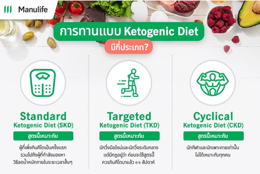 Ketogenic-Diet-trend-02