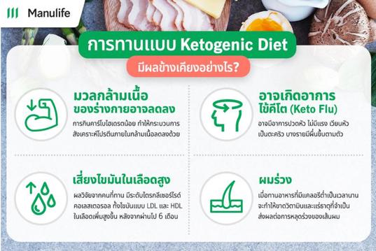 Ketogenic-Diet-trend-04