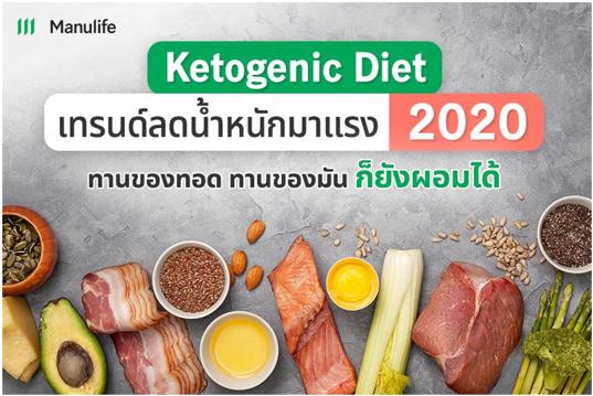 Ketogenic-Diet-trend